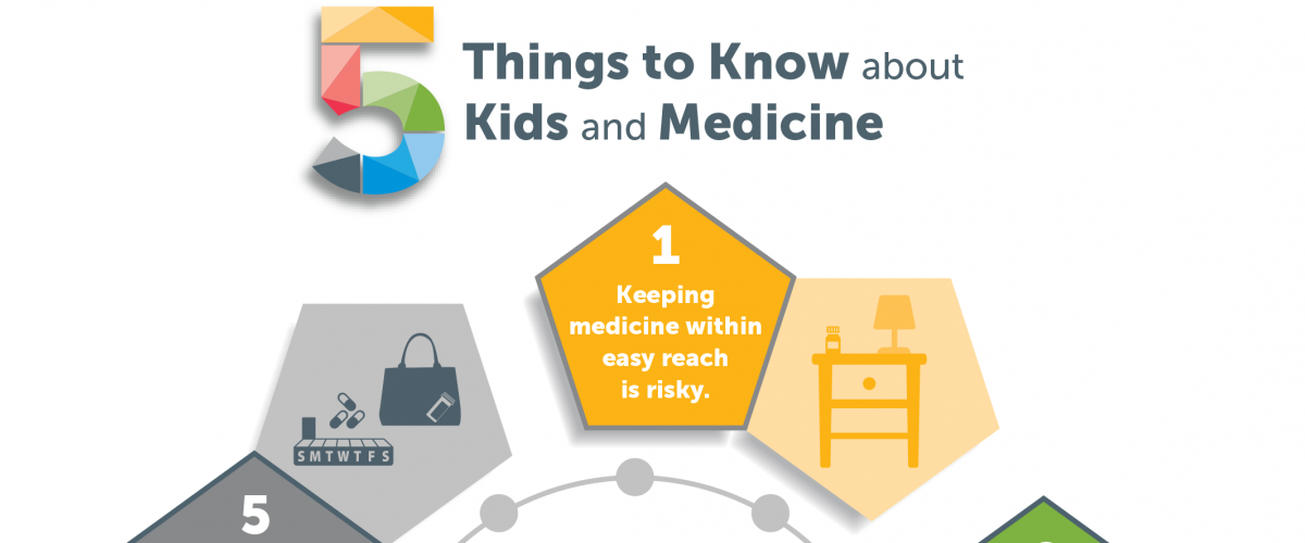 5 Things to Know About Kids and Medicine