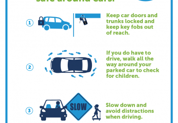 KEEP KIDS SAFER AROUND CARS AS PARENTS DEAL WITH CORONAVIRUS